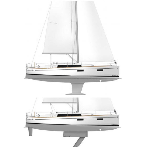 38.1 Specifications